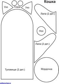 vicrojka
