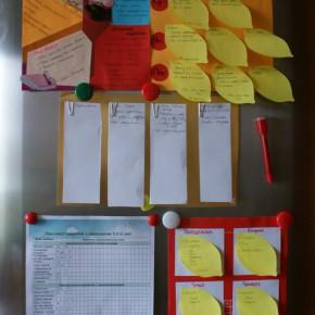 3. Организуем себя